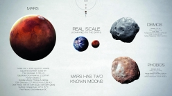 Mars - High resolution infographics about solar system planet an
